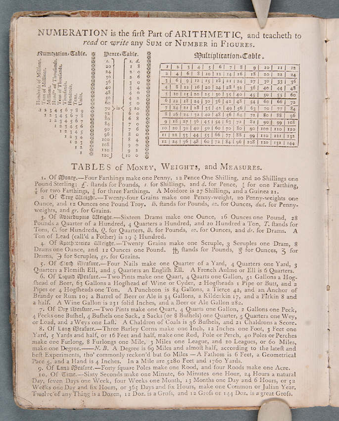 Mathematical Tables Book
