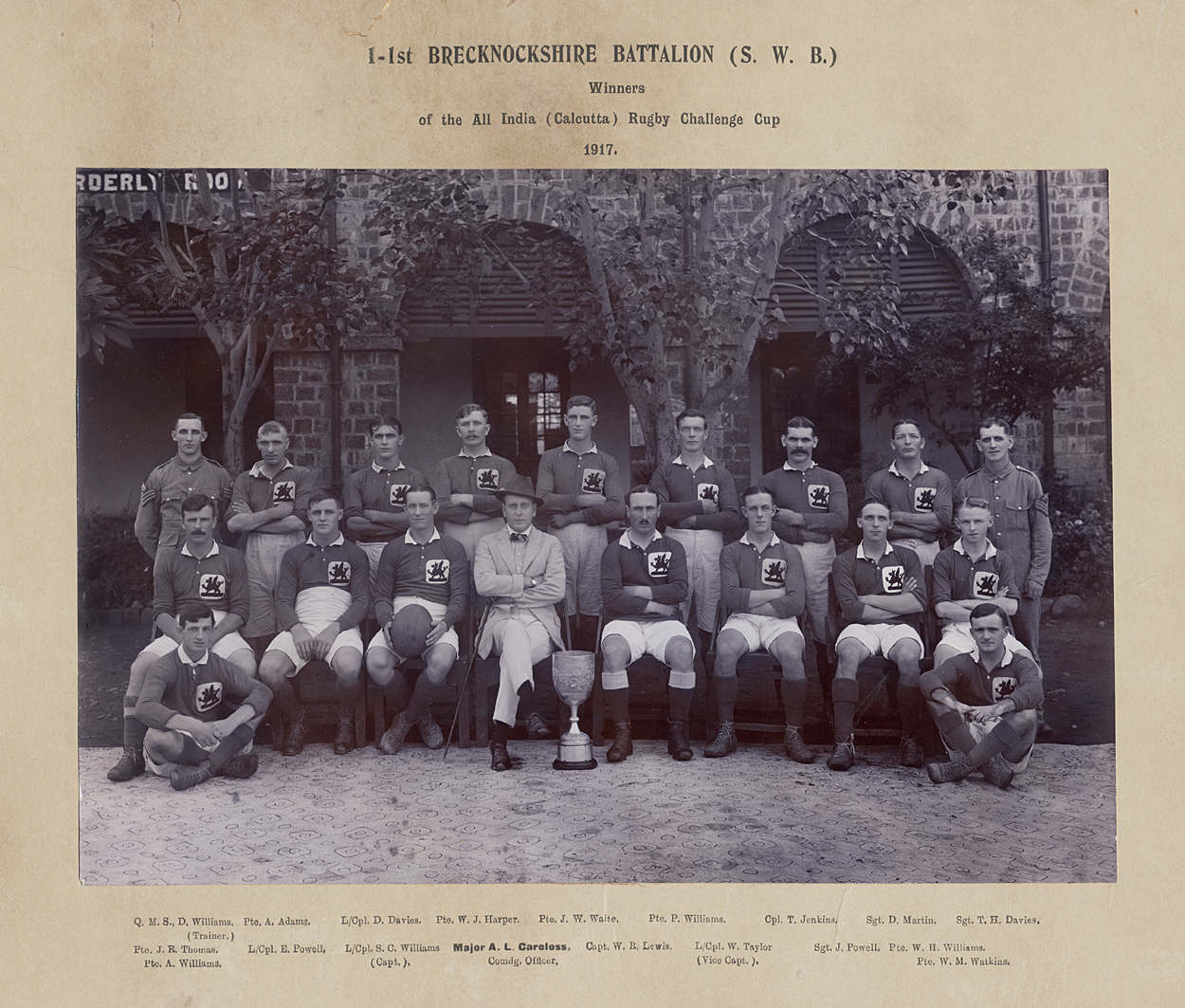 1st Brecknockshire Battalion South Wales Borderers