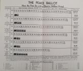 1935 Peace Ballot (Welsh League of Nations Union)