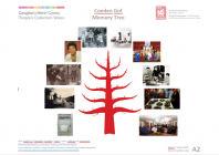 Memory Archive – Memory Tree and Timeline Posters