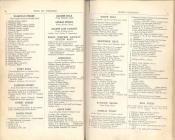Red Book Directory, Wrexham, 1892-1893