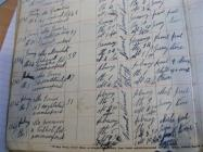 Pages from midwifery case register
