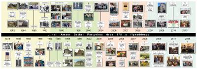1978 - 2015 Llinell Amsee 175 Capel Bethel Parc...