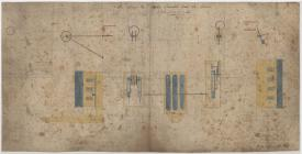 Cannock Coal company: colliery ground plan, 19...