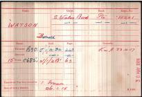 Bernard Watson Medal Card