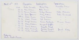 Merched y Wawr Llanfarian Branch Officials 1969...