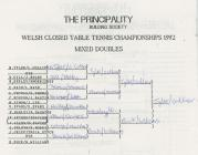 Welsh Closed Table Tennis Championships 1992