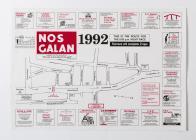 Nos Galan Route Map, 1992
