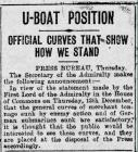 U-BOAT POSITION (1917)