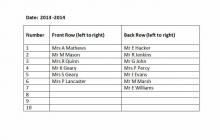 Llantwit Major Town Council 2013 - 14