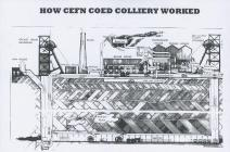 How it worked at Cefn Coed Colliery