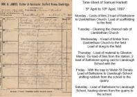 Work sheet of Sam Harkett, Cowbridge 1897