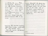 Dive Log - Dakotian Wreck, Milford Haven 23rd...
