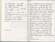 Dive Log - Dakotian Wreck, Milford Haven 1st...