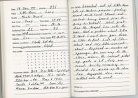 Dive Log - The Lucy Wreck, Skomer Island 19th...