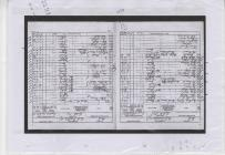 Copy census pages  Penally Pembrokeshire