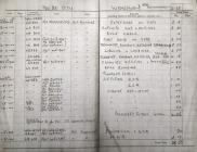 Trevor Jones Logbook, April 1944
